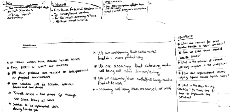 Image of whiteboarding assumptions